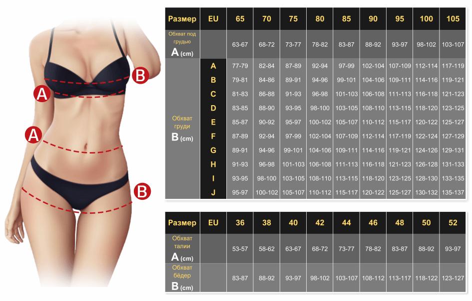 Размер белья женского 38 стринги размеры женские